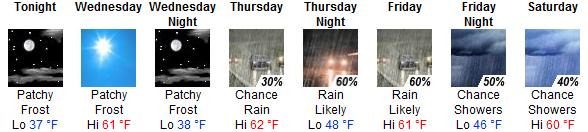 weather 9-29-09