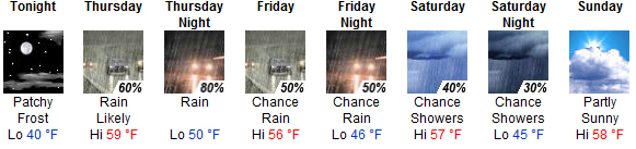 weather 9-30-09